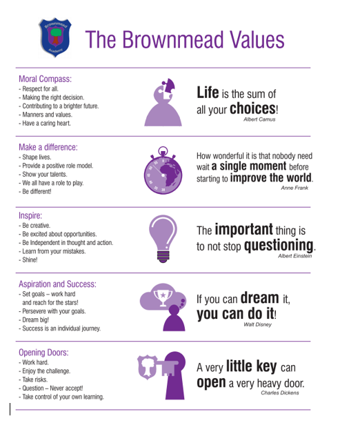 Brownmead Values 2